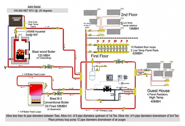 Residential Boiler Piping Diagram