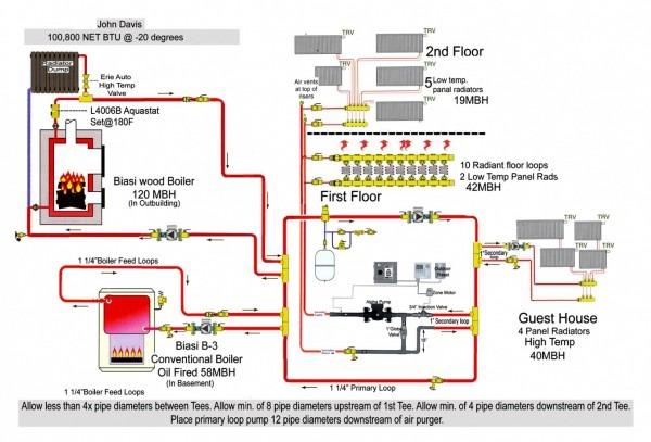 Diagram In Pictures Database Argo Wood Boiler Wiring Diagram Just Download Or Read Wiring Diagram Online Casalamm Edu Mx